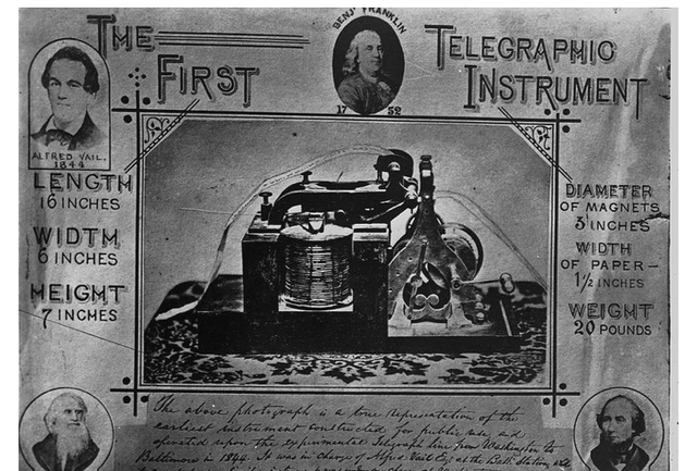 Samuel Morse invents Telegraph