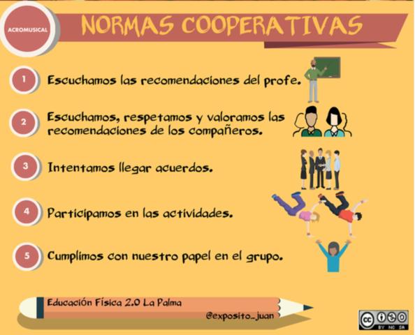 NORMAS COOPERATIVAS