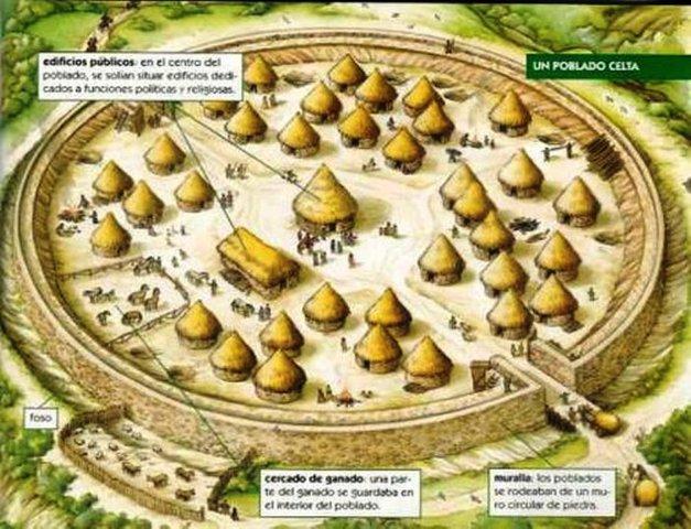 Celtas (1300 a.c. - 800 a.c)