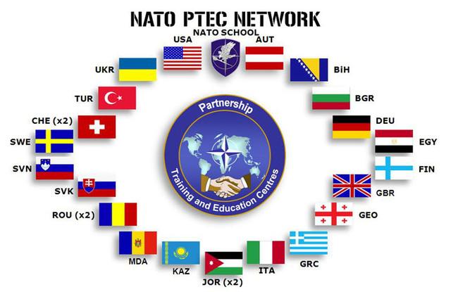 Nato ble opprettet