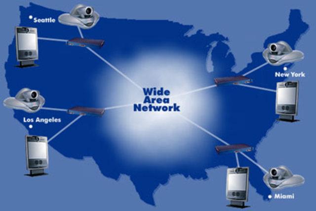 Первая компьютерная сеть – WAN