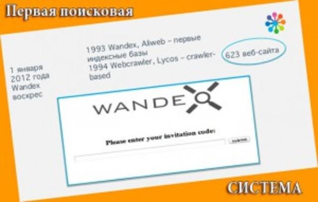 NCSA Mosaic,«Wandex»,«Aliweb»