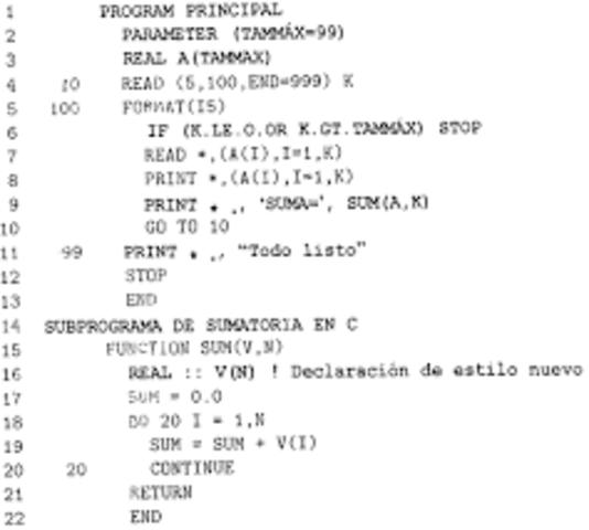 Lenguajes de programación antes de los años 40