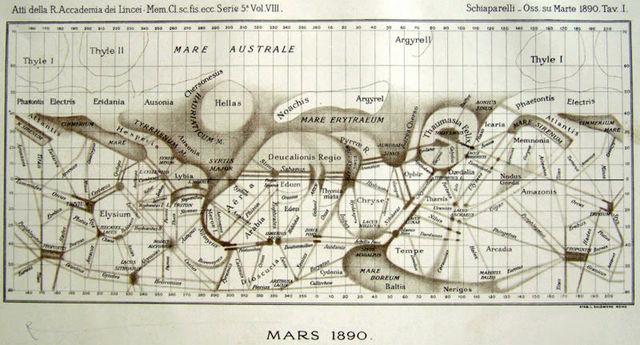 Mars in the 19th Century