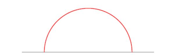 Theoretische verdeling voor meetfouten (2/3)