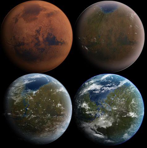 Terraforming of Mars Mission
