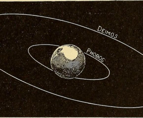 Two Moons Theory Proven Correct