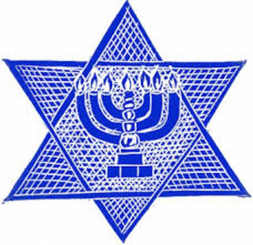 Nascita sionismo