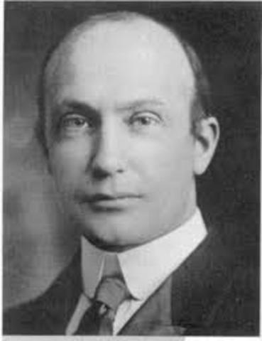 Robert woodworth (1929)