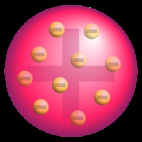 Modelo átomico de Thomson o Modelo del púdin de pasas: