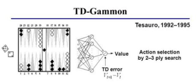 TD-Gammon jugador de backgammon