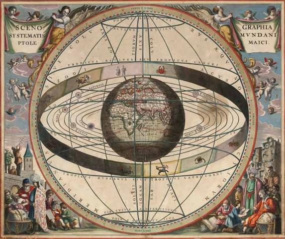 Ptolomeo. Teoría Geocéntrica.