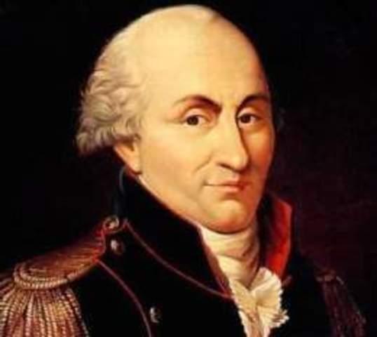 Charles Augustin de Coulomb (1736−1806) Francés