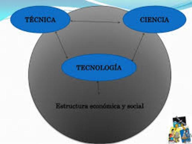 la técnica, la ciencia y la estructura social.