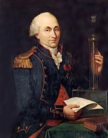 Charles Augustin de Coulomb. Ley de atracción de las cargas eléctricas.