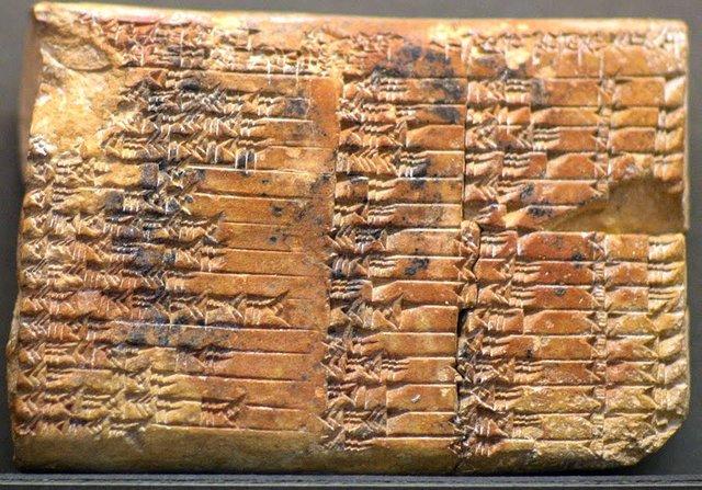 Mesopotamia (matemática)