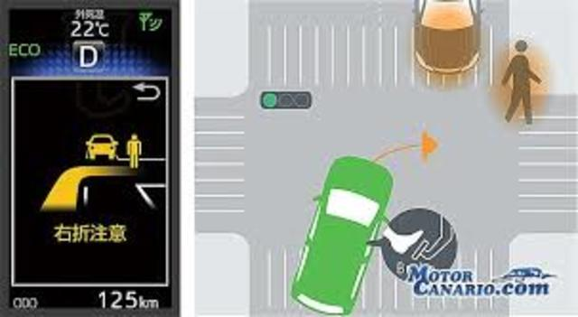 Carros con sistema automático de conducción