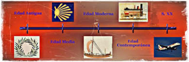 Turismo Edad Contemporánea