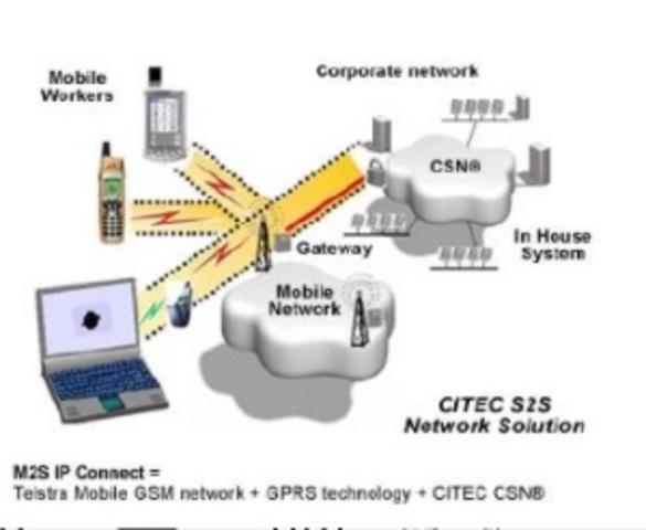 2G/ CSD