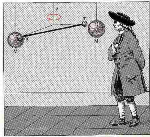 Henry Cavendish. Constante de Gravitación Universal.