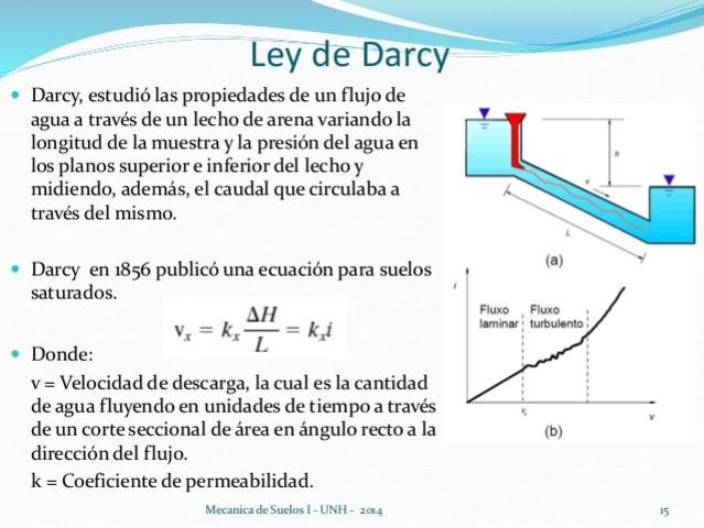 Darcy (se desconoce fecha)