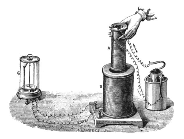 Michael Faraday (1791 a 1867, Británico)