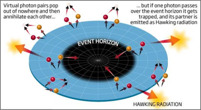 Stephen Hawking (1942 - hasta la fecha, Inglaterra)