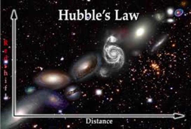 Edwen Hubble