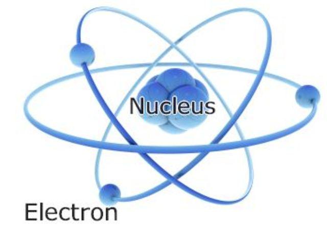 Joseph John Thomson descubre el electrón.