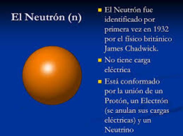 Se descubre el neutrón.