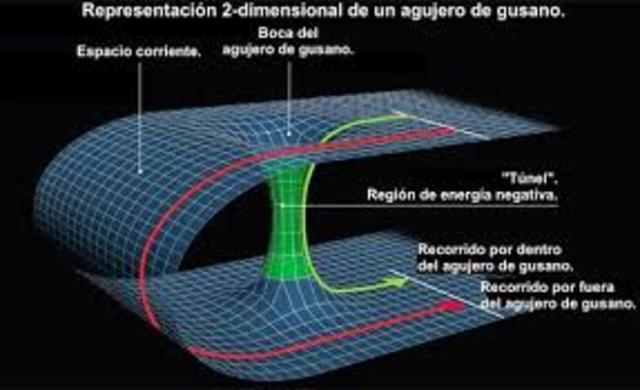Se propone un mecanismo por el cual los agujeros negros emiten energía.