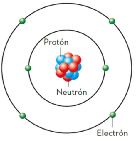James Chadwick descubrió los neutrones.