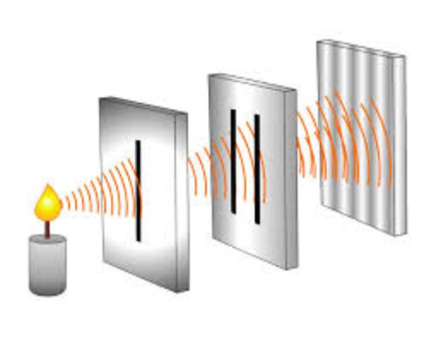 Se confirma la dualidad onda-partícula de la luz.