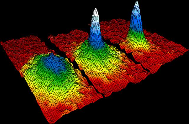 La creación del primer condensado de Bose-Einstein