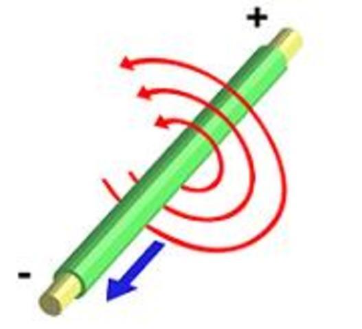 James Clerk Maxwell.  Electromagnetismo