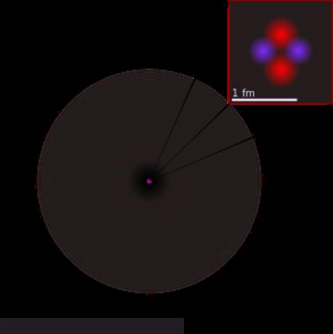 Rutherford dedujo la existencia de un núcleo