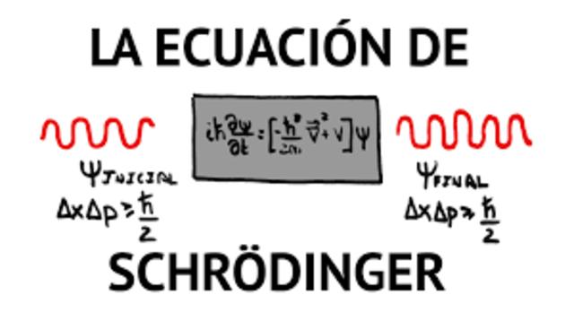 Ecuación de schrödinger(Erwin Schrödinger)