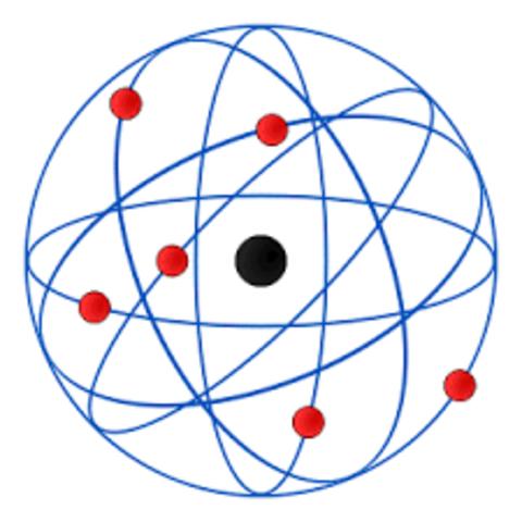 modelo nuclear del átomo (Ernest Rutherford)