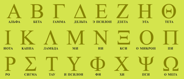 Начало применения алфавита