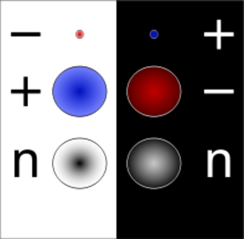 Descubrimiento de la antimateria