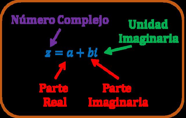 Primera noción de números complejos