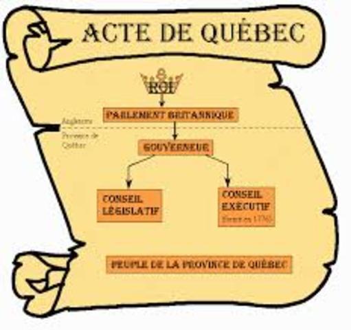 L'Acte de Québec