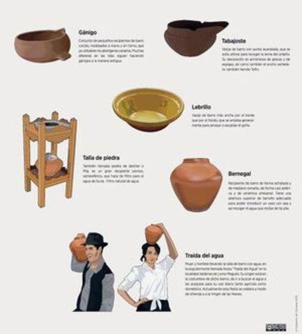 Proceso de elaboración de recipientes cerámicos