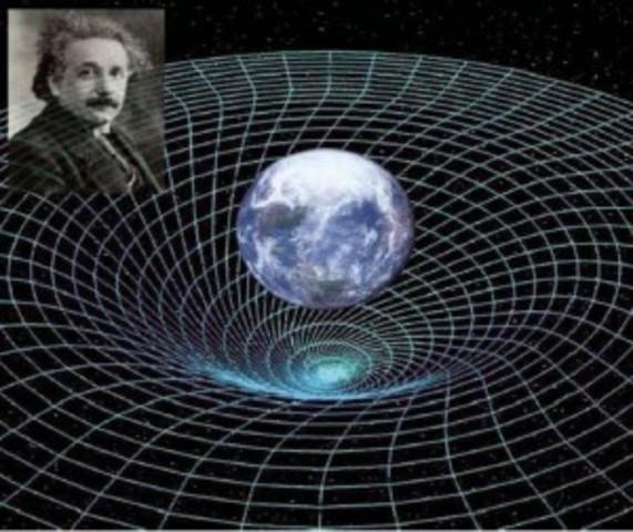 Relatividad Especial (1905)
