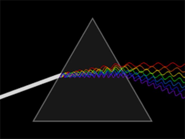 Teoría Ondulatoria de la luz (1690)