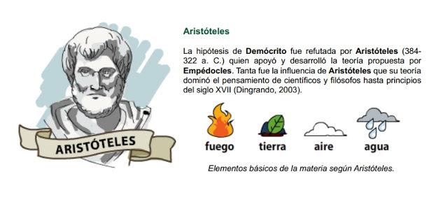 INTERPRETACIONES GRIEGAS DE LA MATERIA Y LOS 4 ELEMENTOS DE ARISTÓTELES