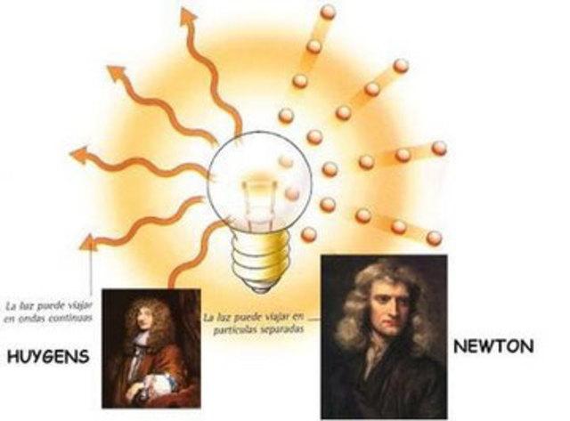 Huygens La teoria de la luz