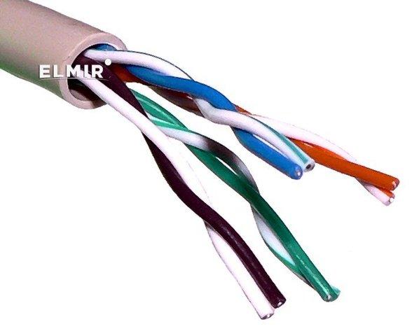 Creación del Cable Par Trenzado