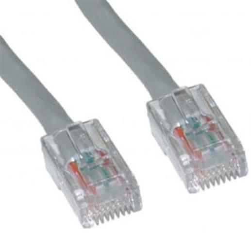 Cable UTP en Estados Unidos
