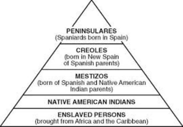 Encomienda system established